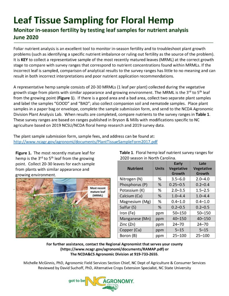Floral hemp leaf tissue testing document